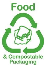 Food compostable packaging