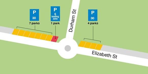 Short term parking - Durham Street