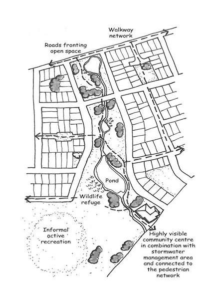 figure 3 stormwater management area