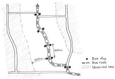 figure 6 bus stop - typical bus route layout