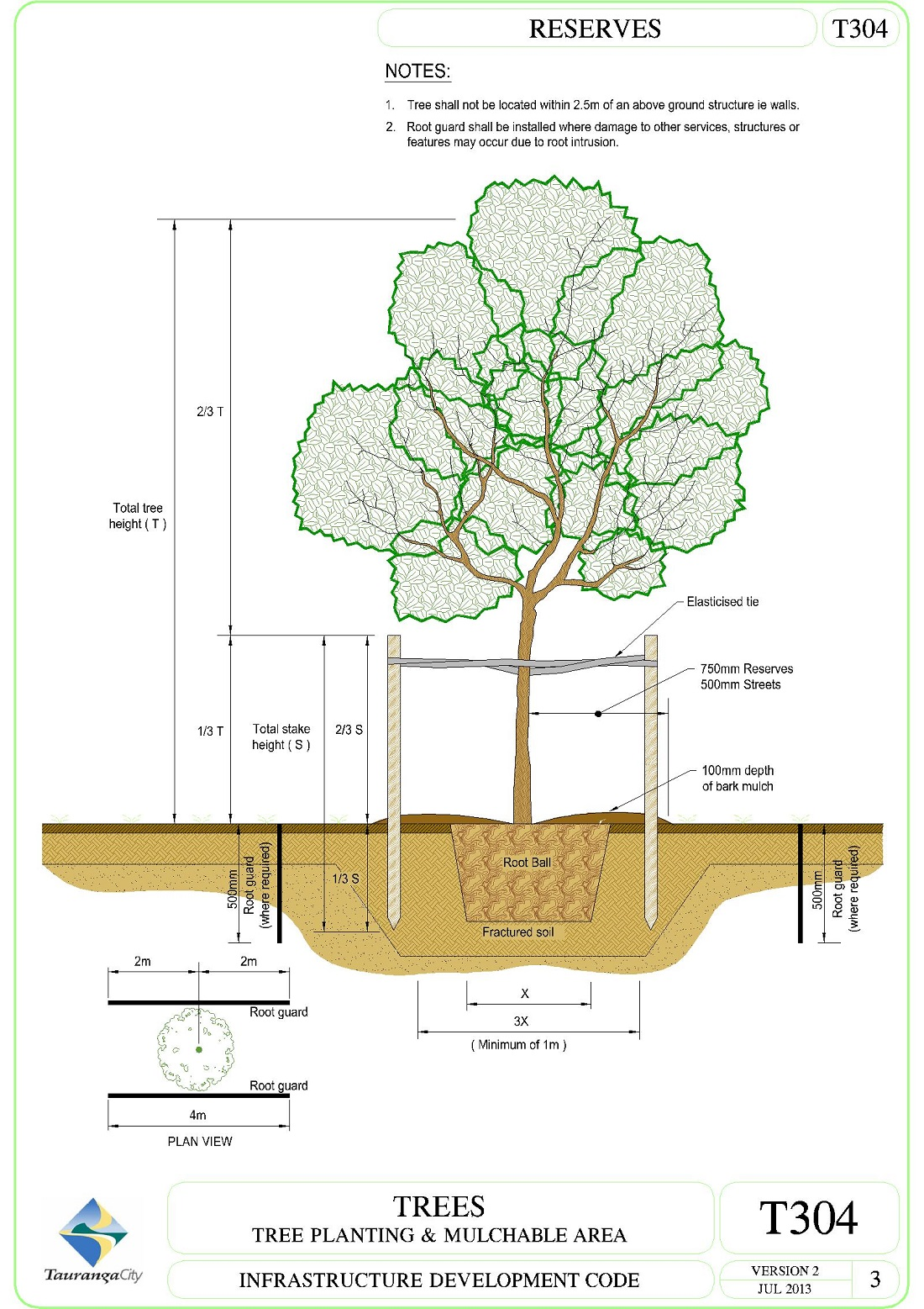 Tree Planting and Mulchable Area
