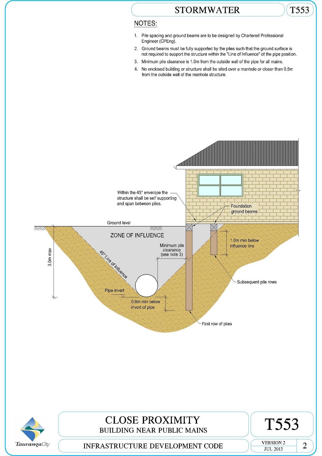 Close Proximity - Building Near Public Mains