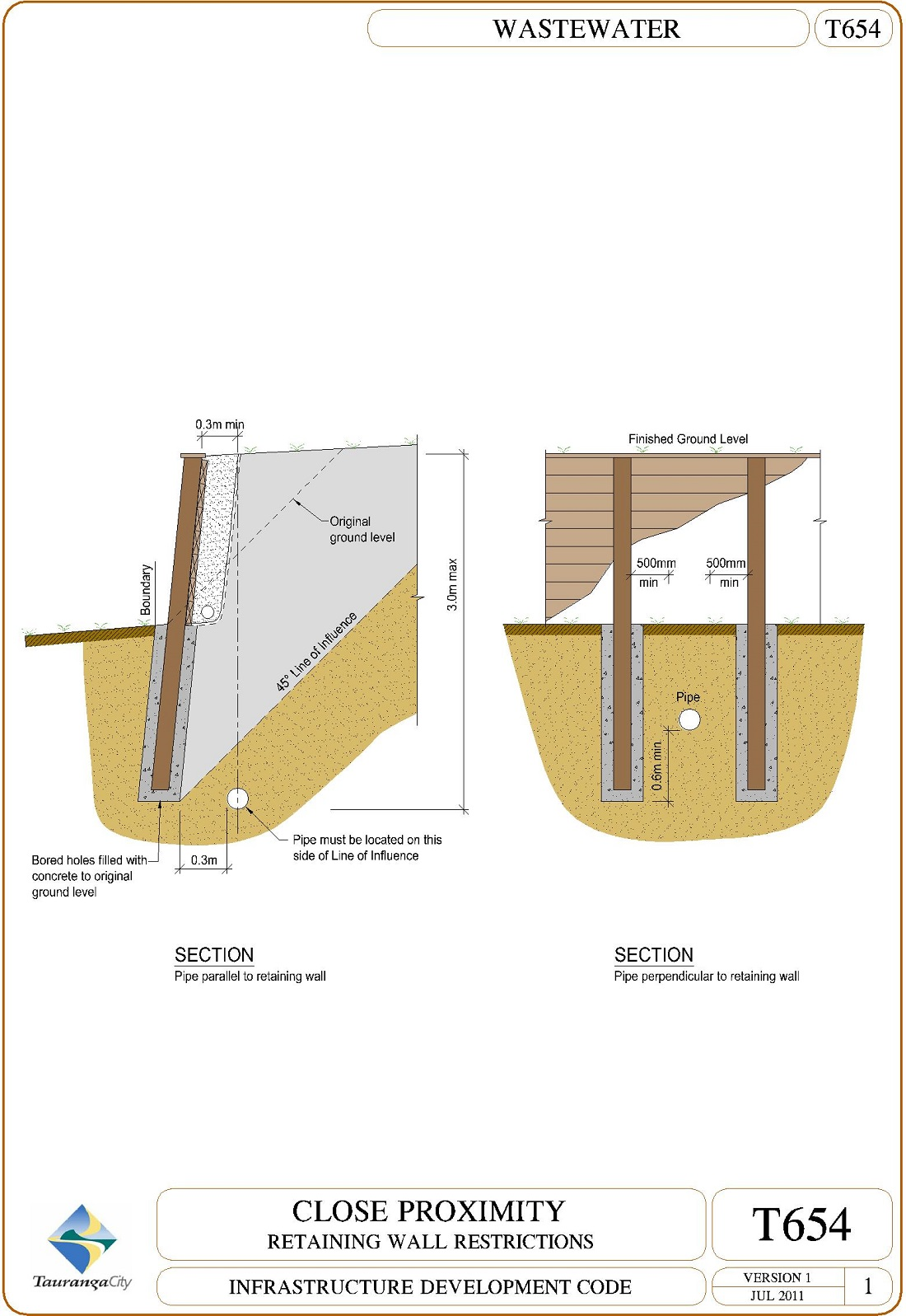 Close Proximity - Retaining Wall Restrictions