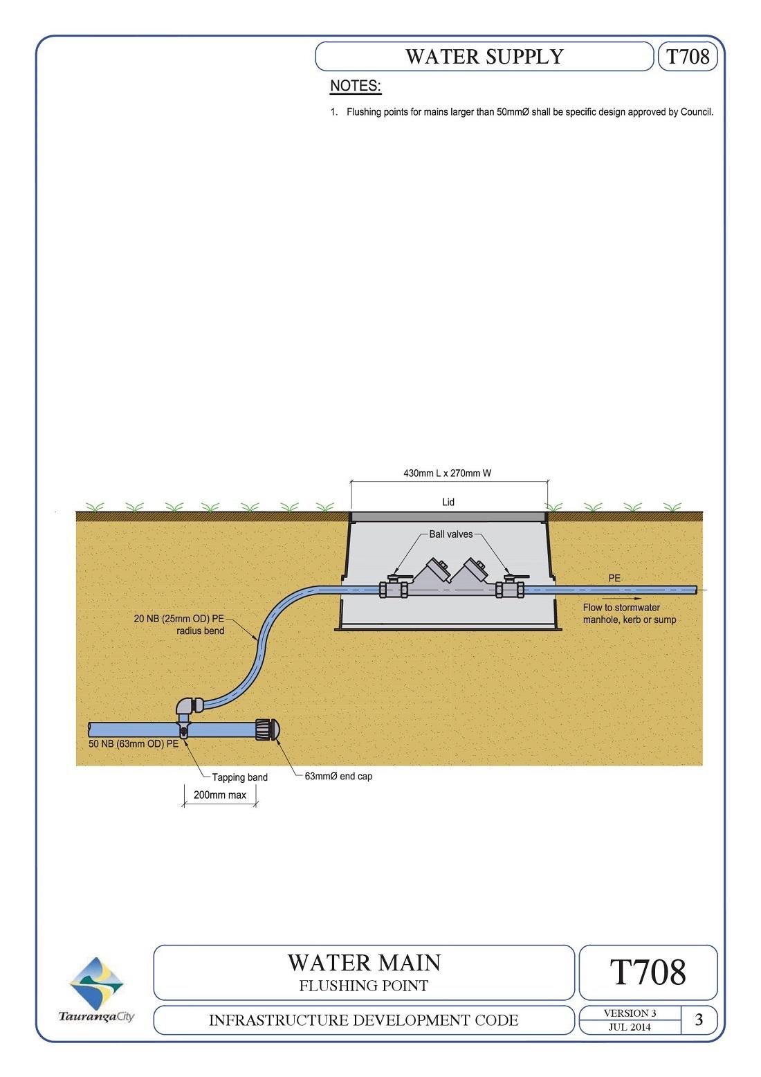 Water Main - Flushing Point