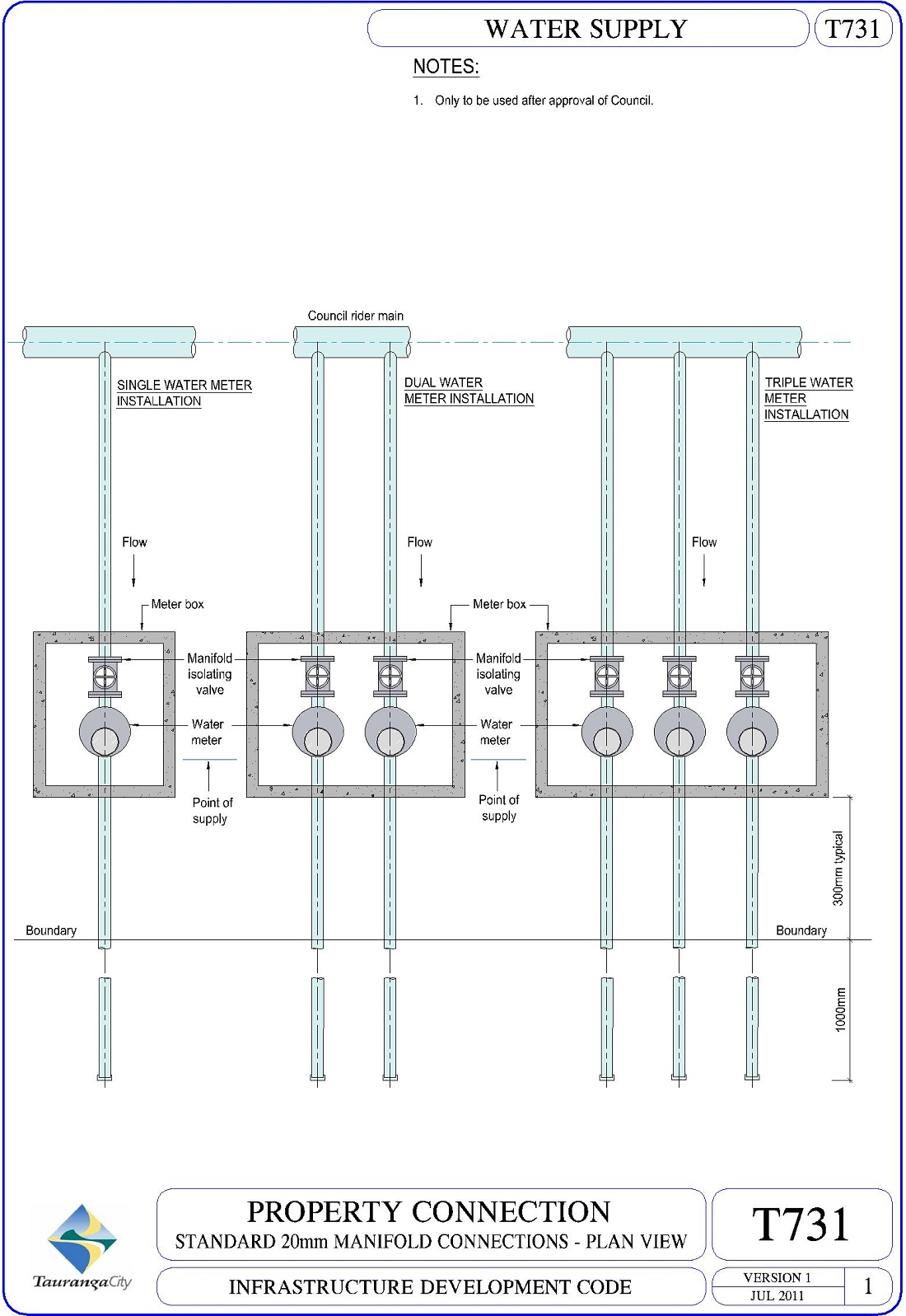 Standard 20mm Manifold Connections - Plan View