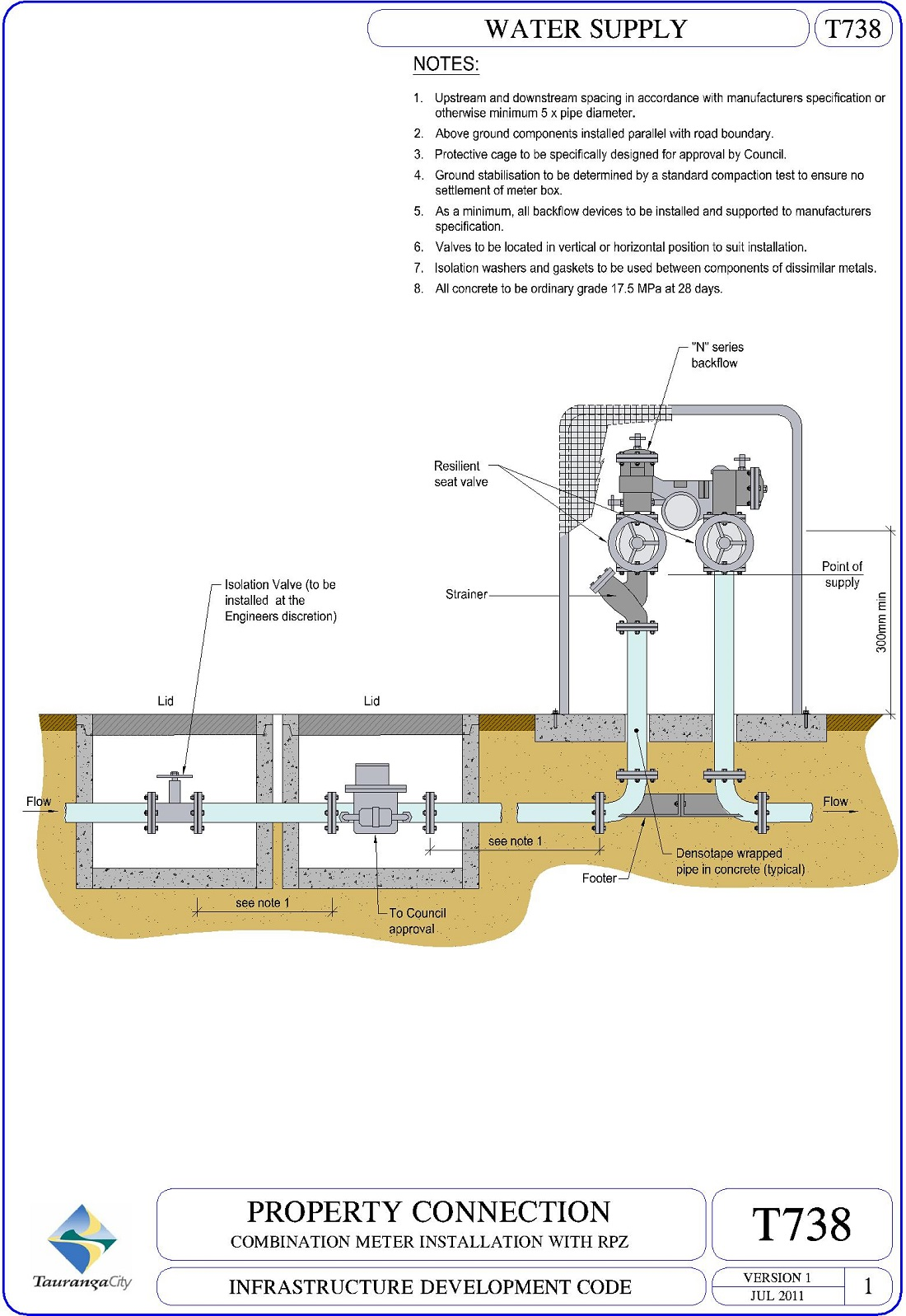 Combination Meter Installation with RPZ
