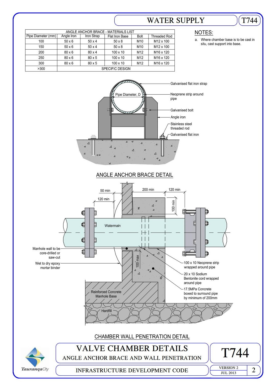 Chamber - Class B Loading